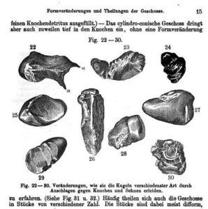 Beskrivelse af deformering af kugler 1864